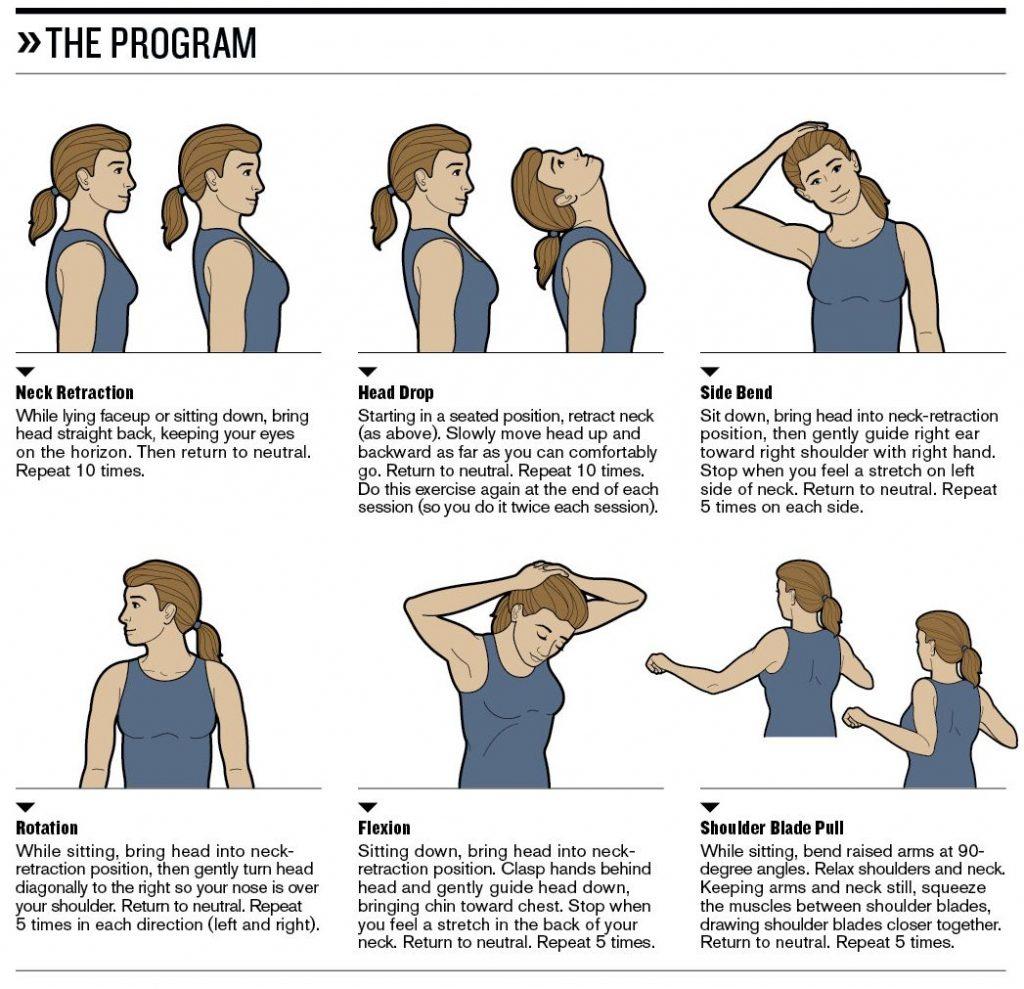 تمرینات گردن